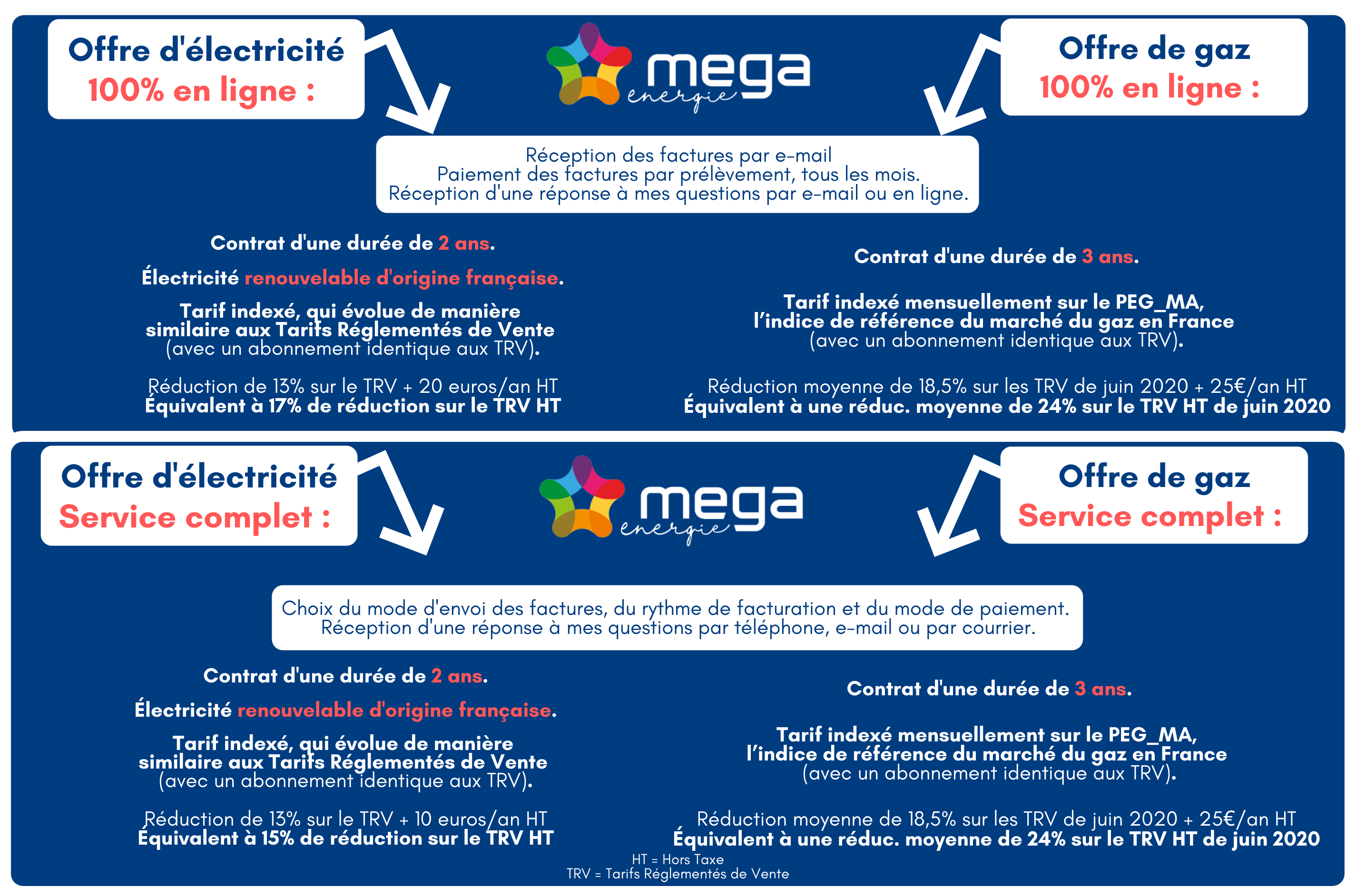 AG Chambéry - Offre Site